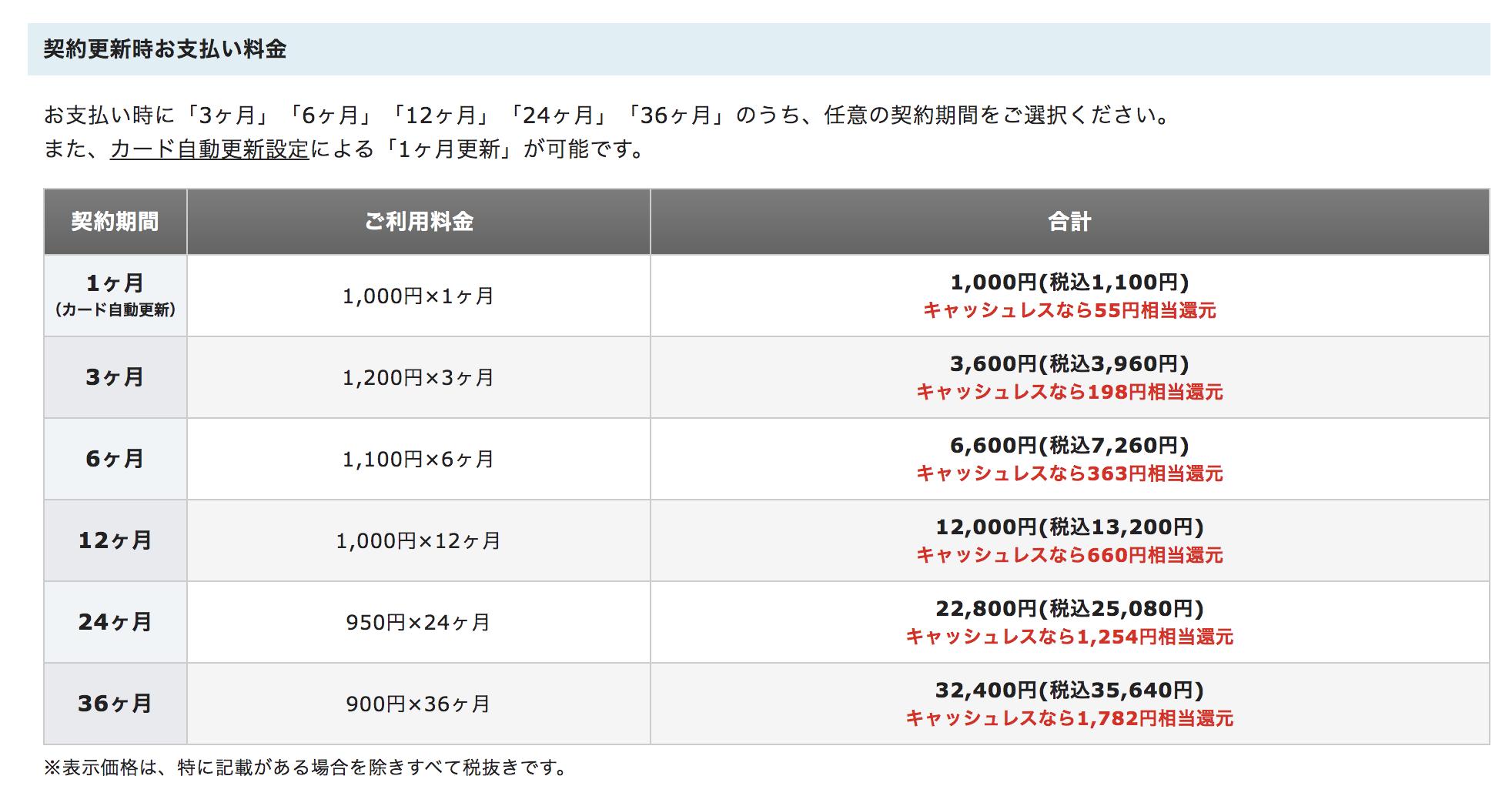 X10プラン料金表(2回目以降)
