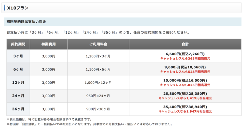X10プラン料金表(初回)